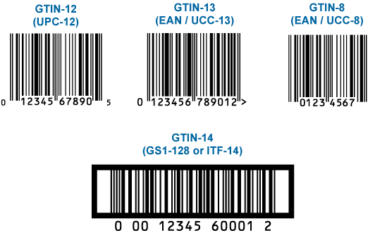 Why distributors should accommodate both EAN and UPC identifier codes